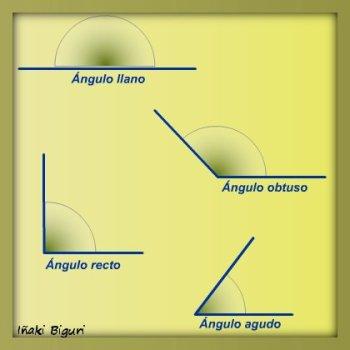 angulo 03 b