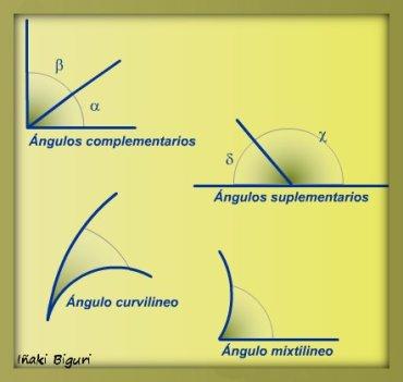 angulo 04 b
