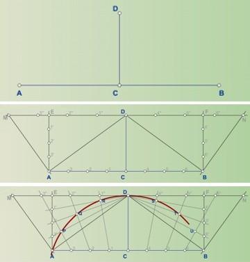 Fases para la construcción de un arco de gran radio