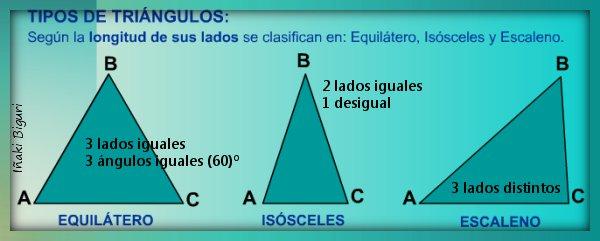 Tipos de triángulos según lado 02