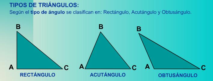 Según ángulos