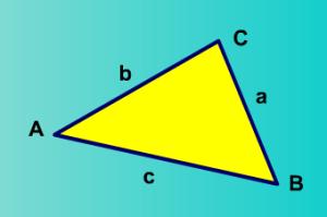 Denominación de los triángulos