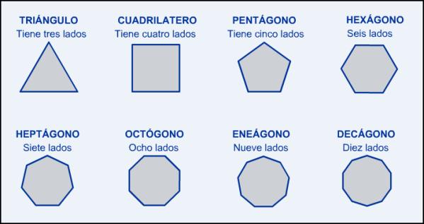 33 Polgonos generales  Dibujo Geomtrico