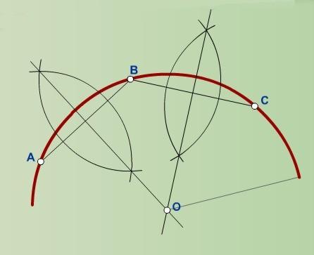Circunferencia que pasa por tres puntos