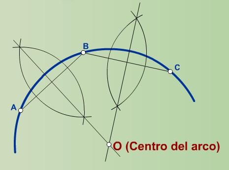 Búsqueda del centro en un arco cualquiera