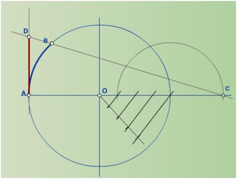 Rectificación de un arco menor que un cuadrante