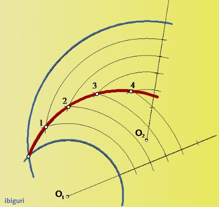 Bisectriz ángulo curvilíneo