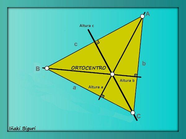 Hallar el ortocentro de un triángulo