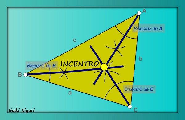 Bisectrices de un triángulo