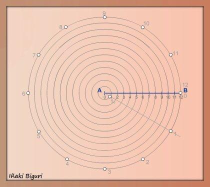 Espiral conociendo el paso 04