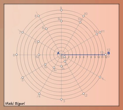 Espiral conociendo el paso 05
