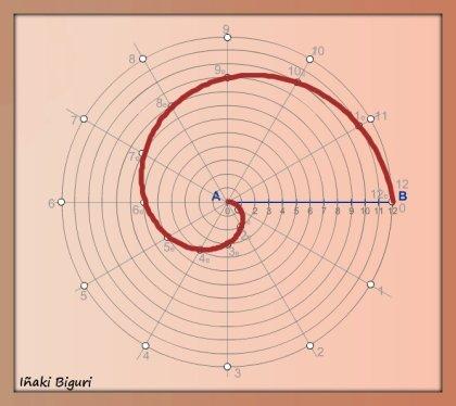 Espiral conociendo el paso 06