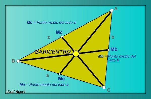 Mediana - Baricentro