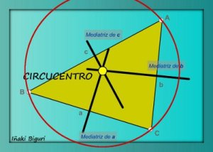 Circunferencia circunscrita a un triángulo