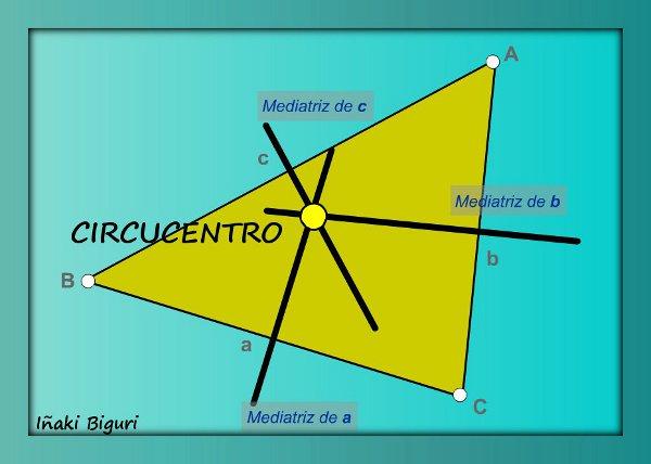 Mediatrices de un triángulo