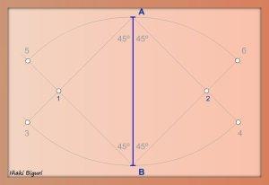 Ovalo eje menor 02