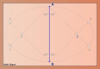 Ovalo eje menor 03