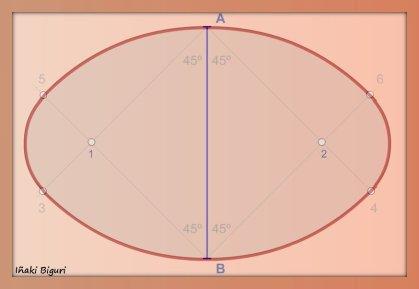 Ovalo eje menor 04