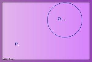 Rectas tangentes a una circunferencia pasando por un punto P 00