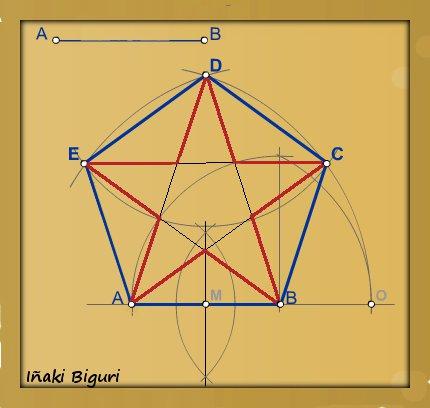Pentágono Estrellado Dibujo Geométrico