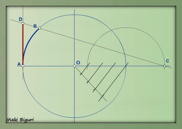 Rectificar un arco de circunferencia menor de 90º