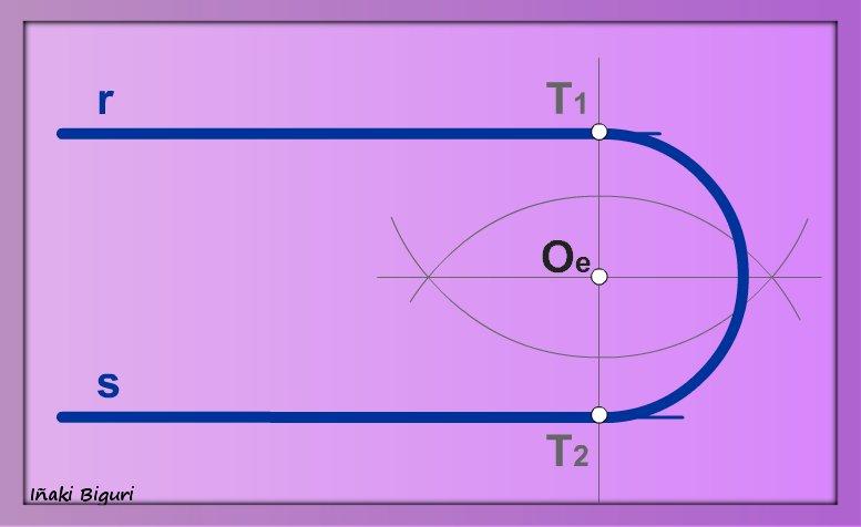 Enlazar dos líneas paralelas