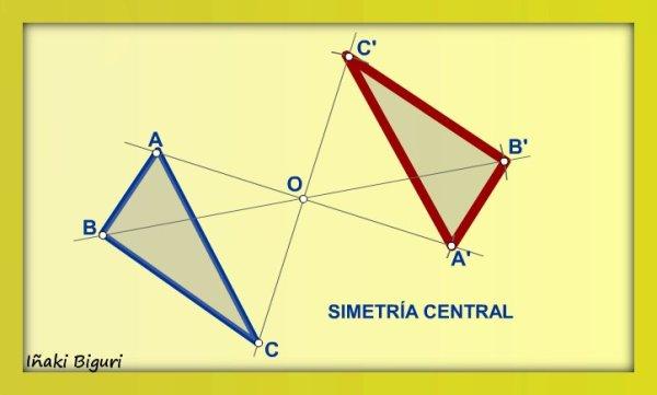 Tipos simetrias. Central