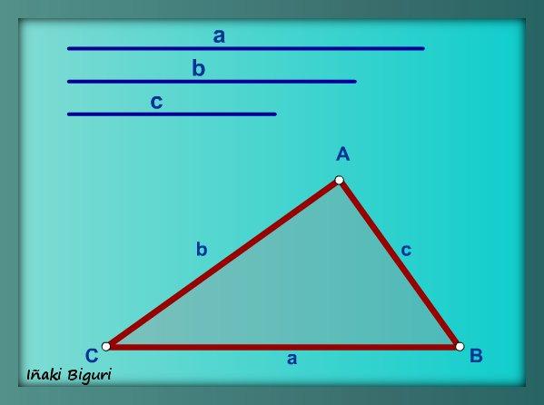 Triángulo a partir de los tres lados