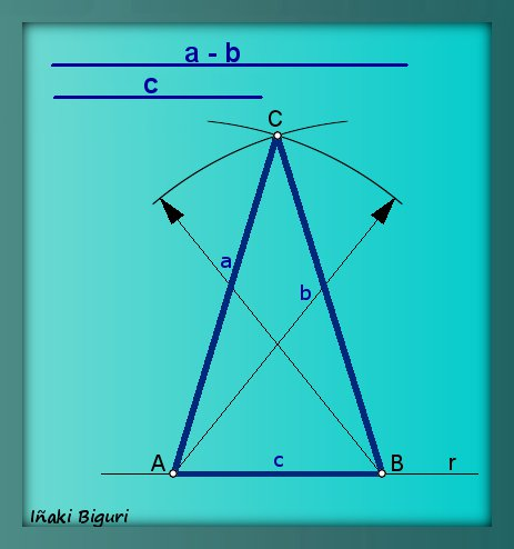 Triángulo isósceles a partir de sus lados