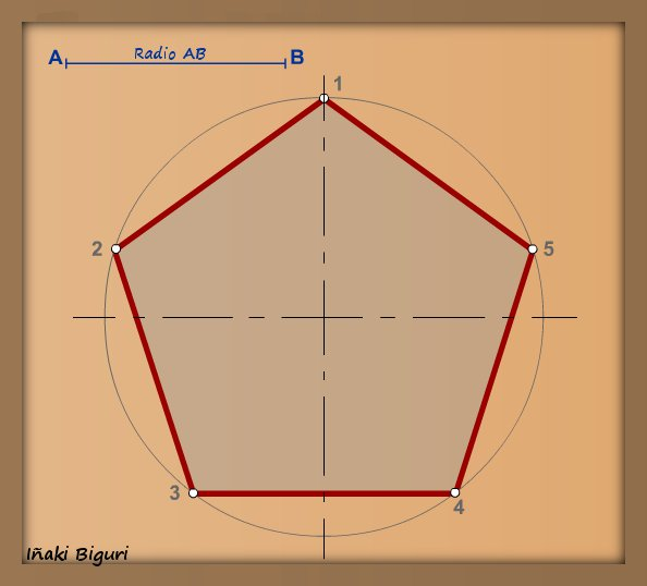 Pentágono inscrito en una circunferencia 08