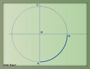 Rectificación de un cuadrante de circunferencia 00