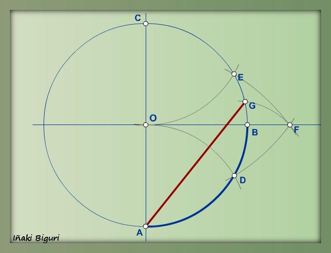 Rectificar un cuadrante de una circunferencia