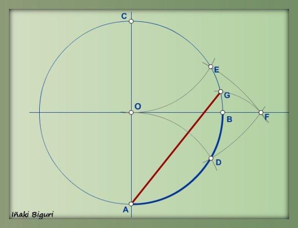 Rectificación de un cuadrante de circunferencia 04