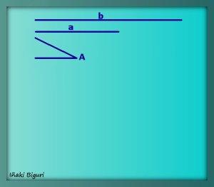 Triángulo con dos lados y un ángulo 00