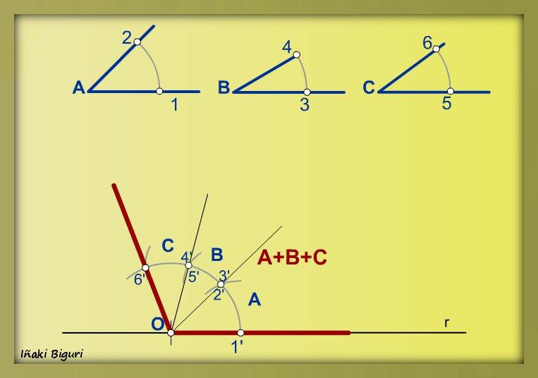 Suma de ángulos
